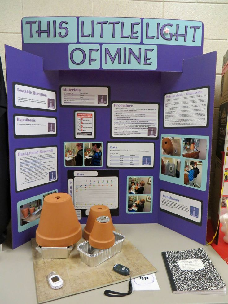 Candle science fair project