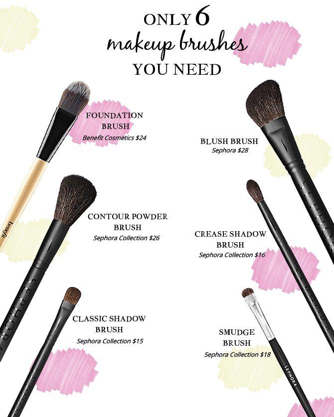Basic Makeup Brushes - Mugeek Vidalondon