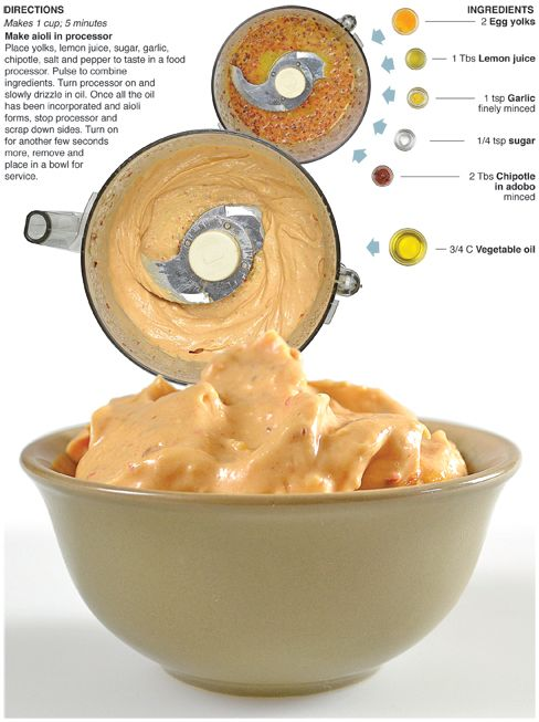 Chipotle Aioli - good on just about everything...yummm