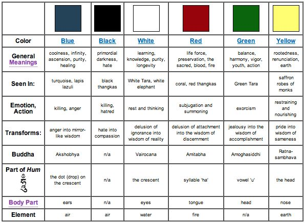 Symbolism Of Color Using Color For Meaning 3291453 Archeryinfofo