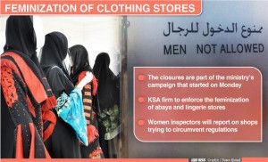 all clothing stores for women in the country. This includes abaya and