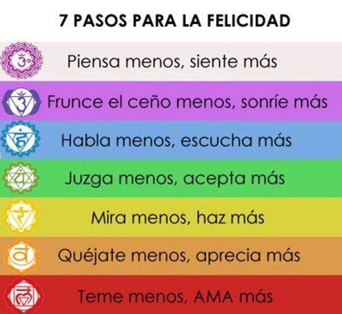 7 Pasos para la felicidad