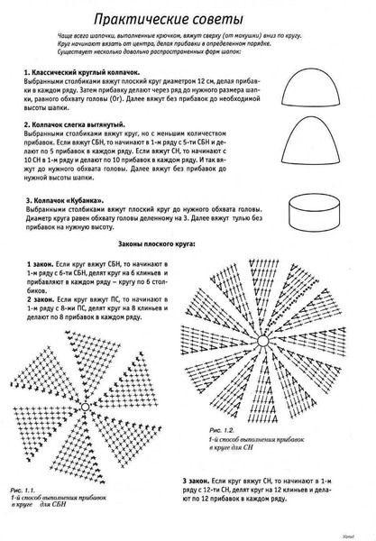 Схема для вязания шапки колпака