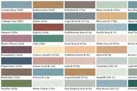 cottage home interior paint colors bungalow pinterest. Black Bedroom Furniture Sets. Home Design Ideas