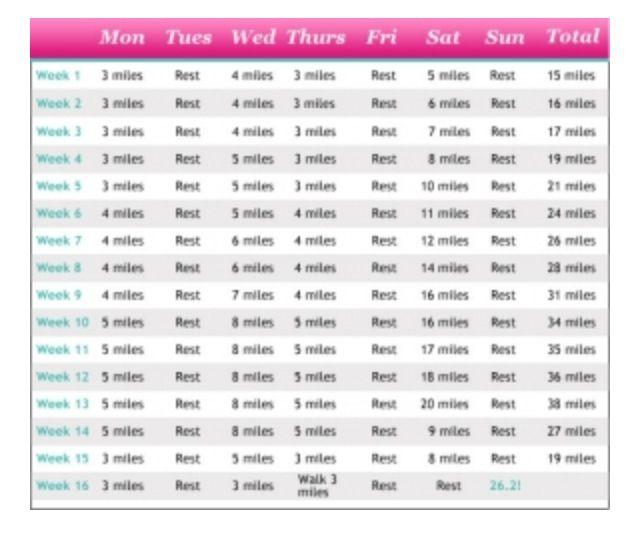 Alison Sweeney Marathon Training Schedule | Calendar Template 2016