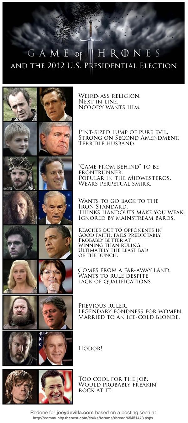 Game of Thrones and the 2012 presidential election.