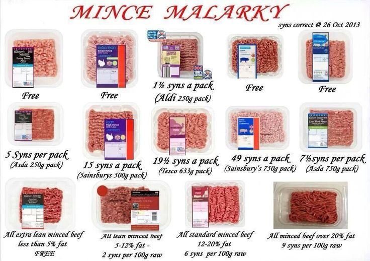 Mince Syns Slimming World Free Pinterest