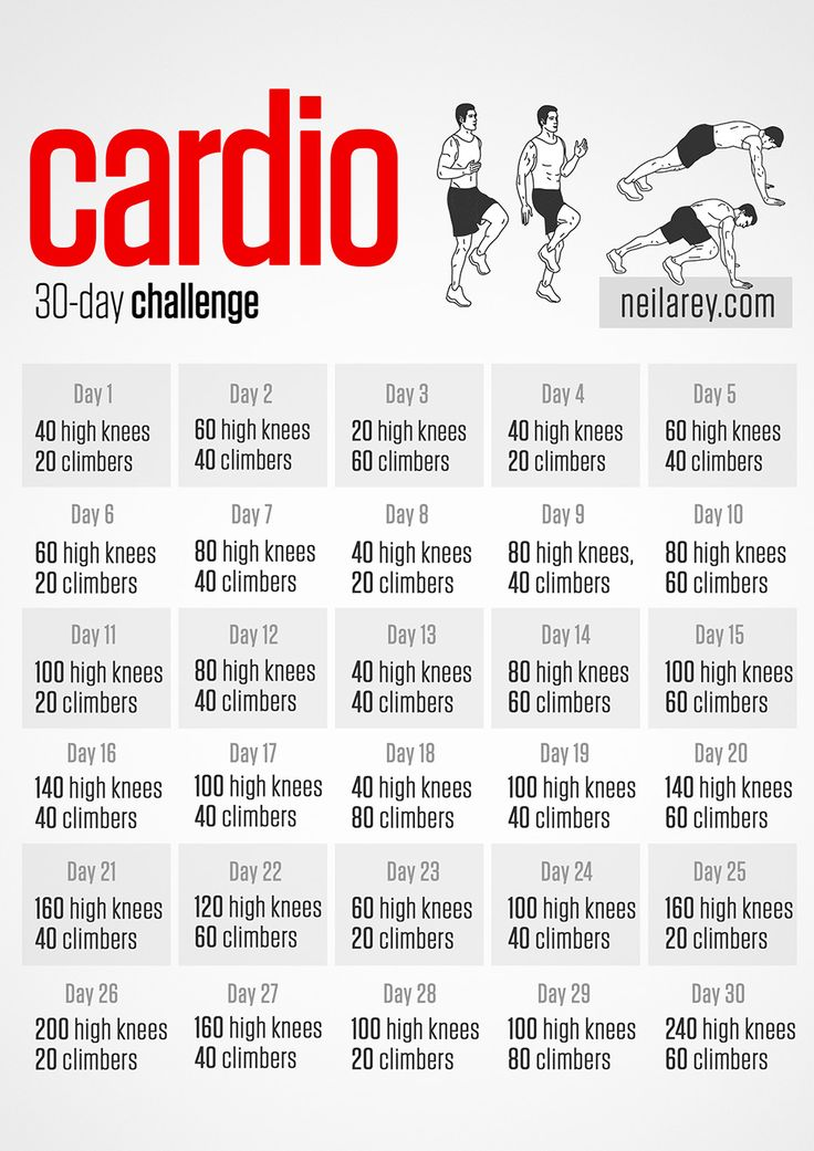 cardio challenge -- do this in tandem with the ab challenge!