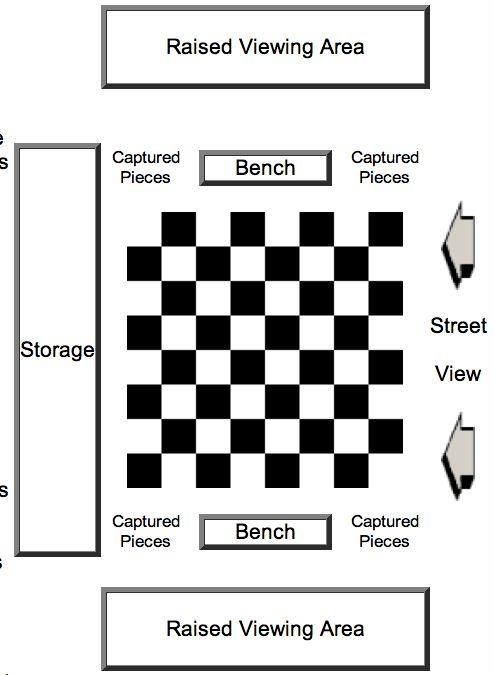chess board diagram
