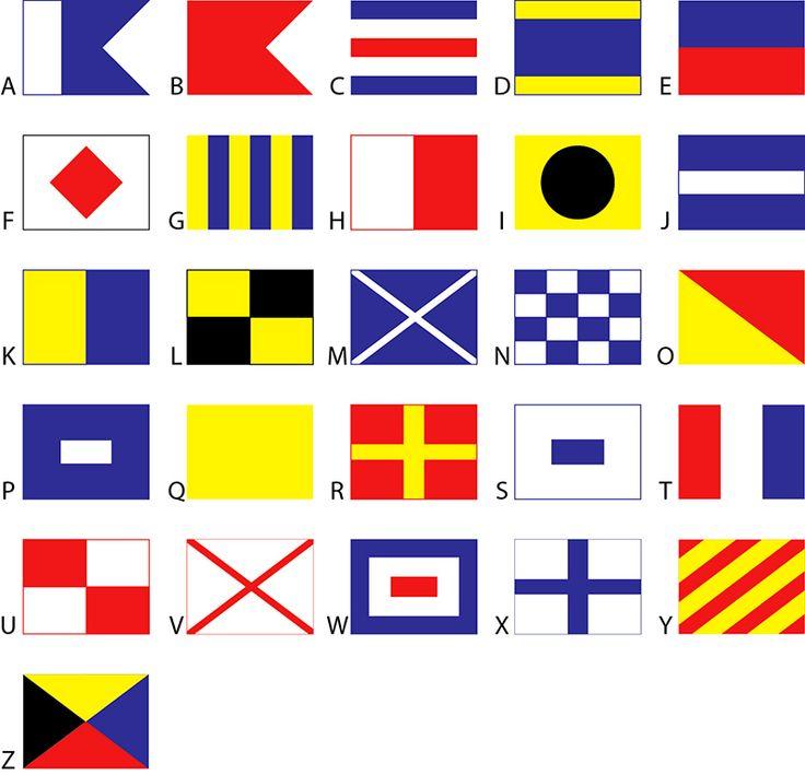 Nautical Flags Alphabet