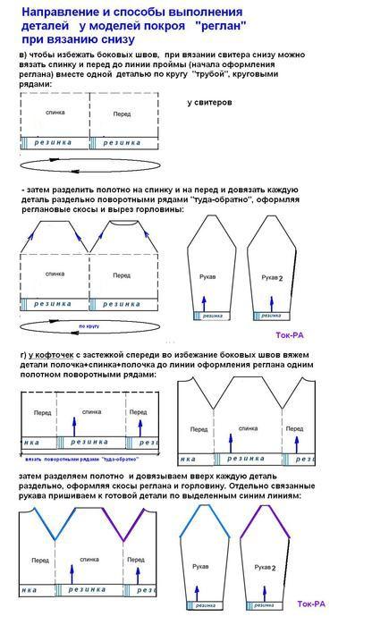 Вязание реглан снизу спицами схема 53