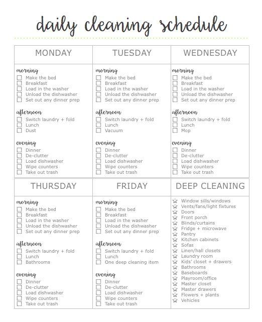 Daily Cleaning Checklist Printable – Printable Editable Blank 2017