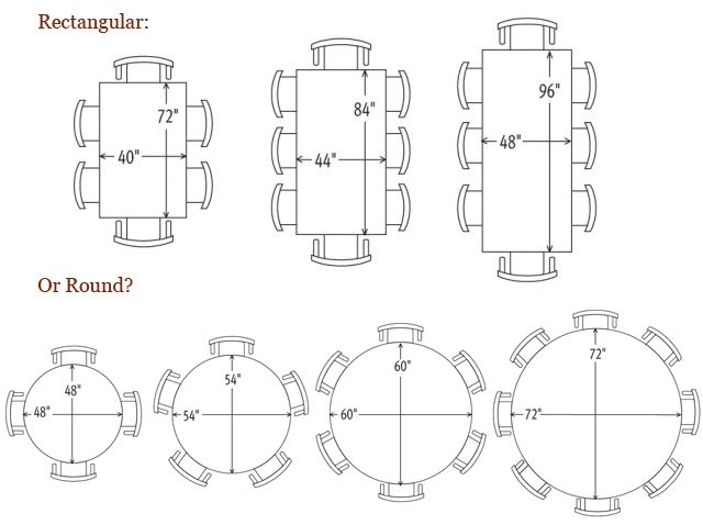 Table Dimensions Round Tables For Design School