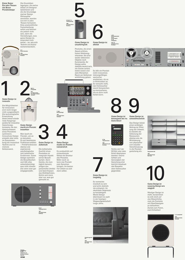 Dieter Rams' Ten Principle for Good Design poster