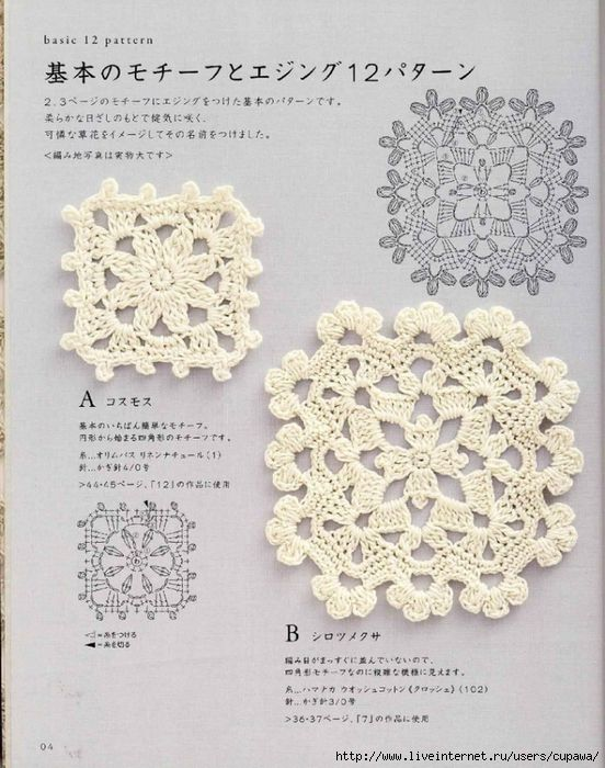 Crochet Patterns Motifs : Crochet knitting pattern unit (1) - Basil - Basils blog ...