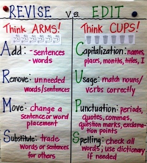 The difference between revise and edit