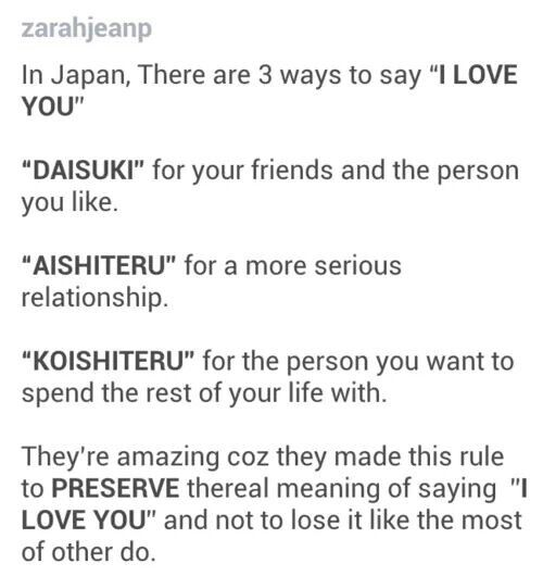 How the Japanese say