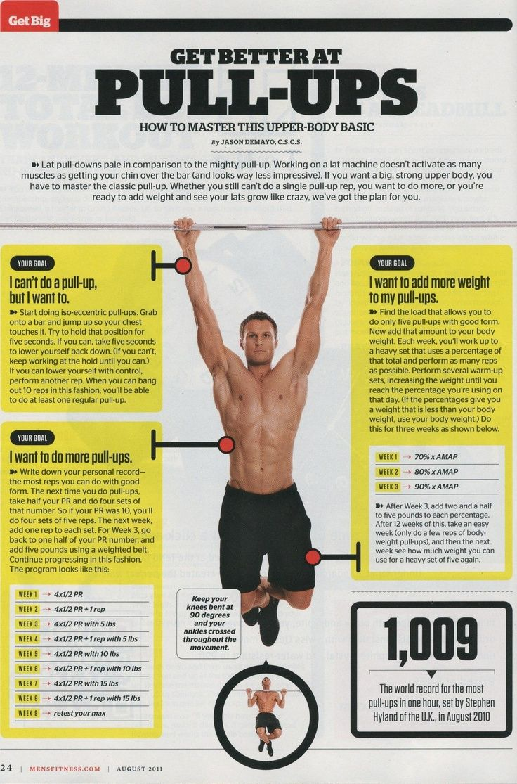 The Men's Health 25 Pull-Up Challenge