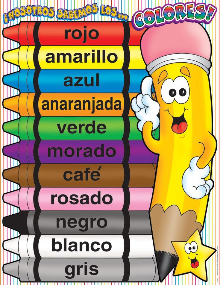 Colors spanish charts school ambientaci n del sal n for Colors in spanish