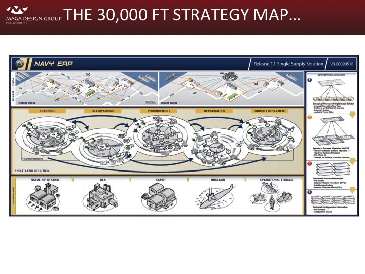 The Five Rings of Navy ERP Deployment | Maps by Maga | Pinterest