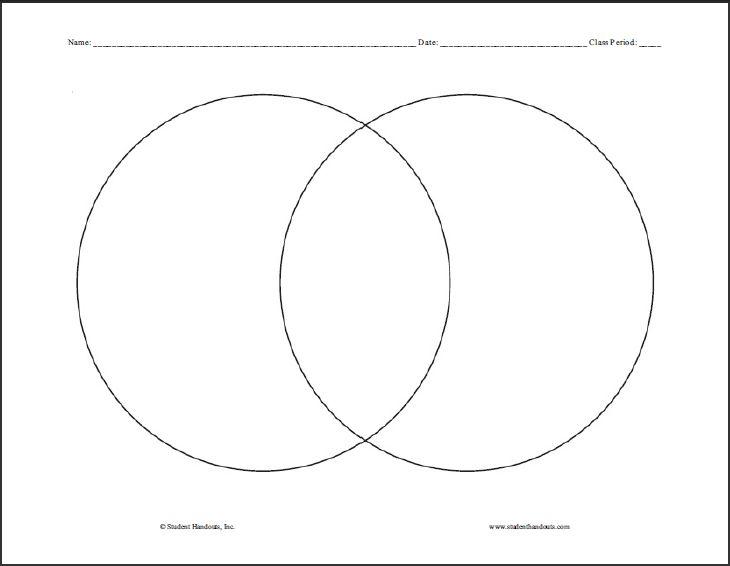 printable venn diagrams