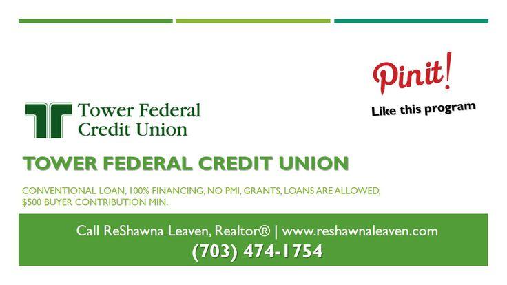 Financing Home Loans No Pmi