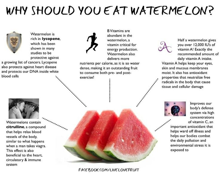 nutrients of watermelon