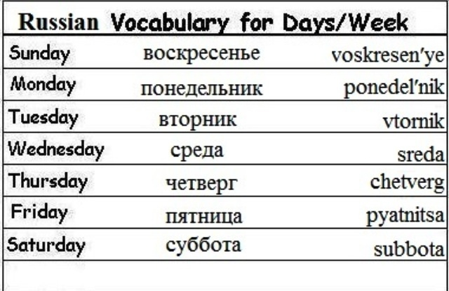 Four Russian Language 102