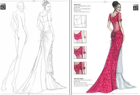 fashion figure drawing back wwwimgkidcom the image