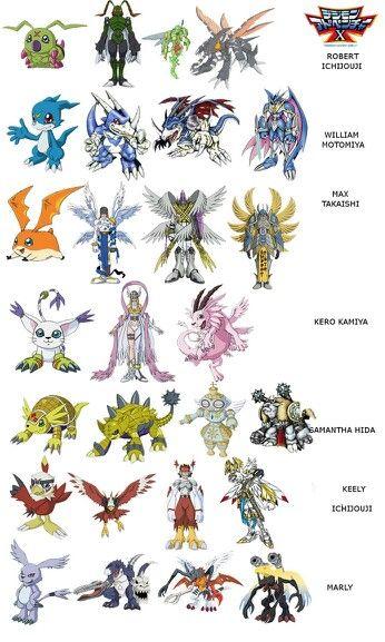 Digimon season 1 evolutions