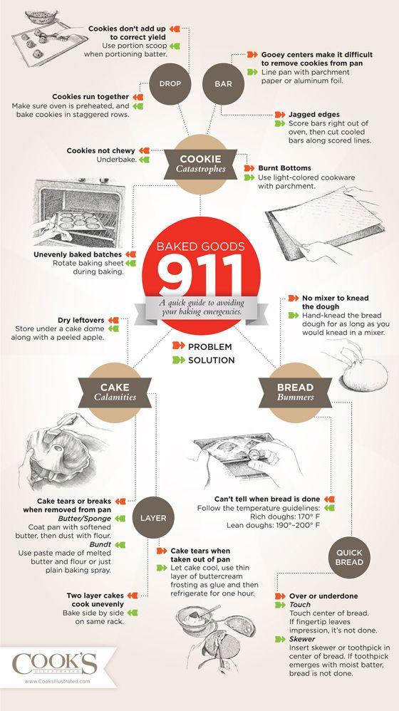 Baking 911
