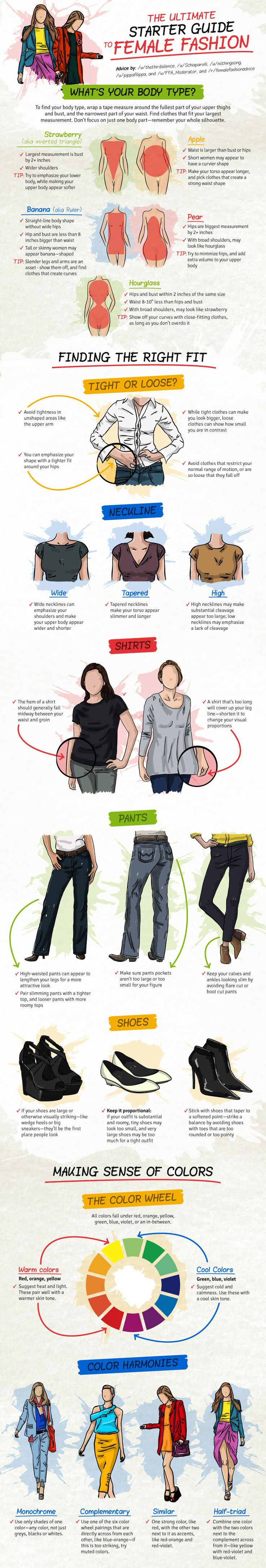 Women's body types and fashion advice