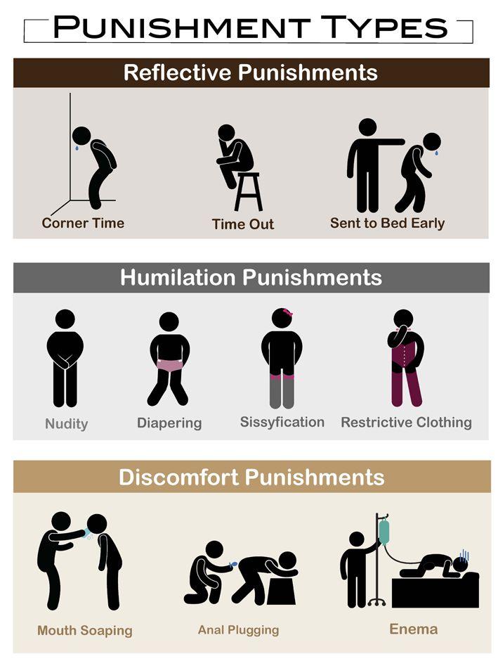 punishment ideas