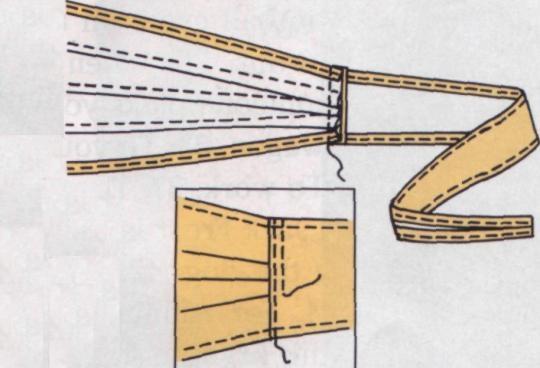 Как сшить мужской пояс