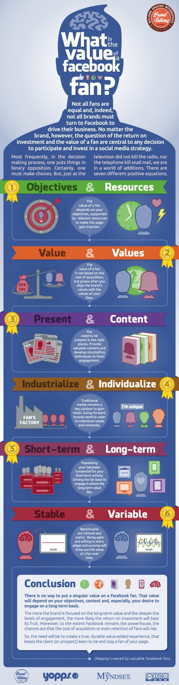 The value of a fan on #Facebook #Infographic