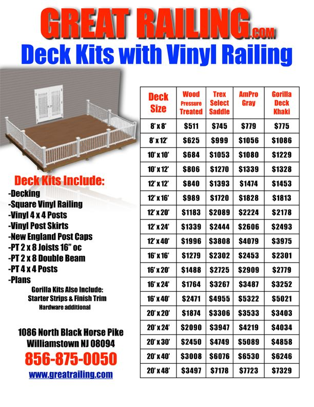 Deck kits fun projects pinterest for Fiberon ipe decking prices