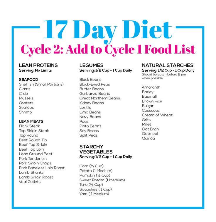 Best 25+ Dr phil diet ideas on Pinterest 20 20 diet, Dr phil - workout program sheet