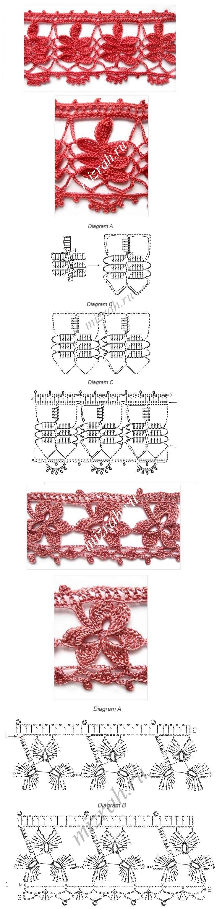 Цветы для каймы крючком схемы