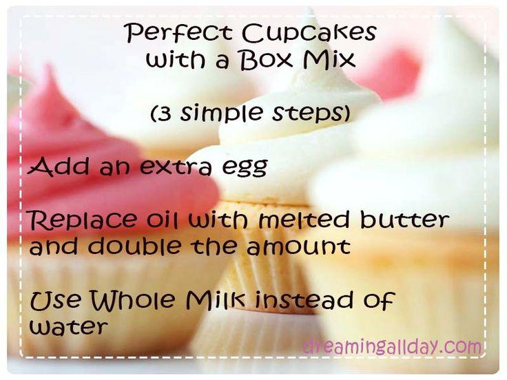Perfect Cupcakes Recipe