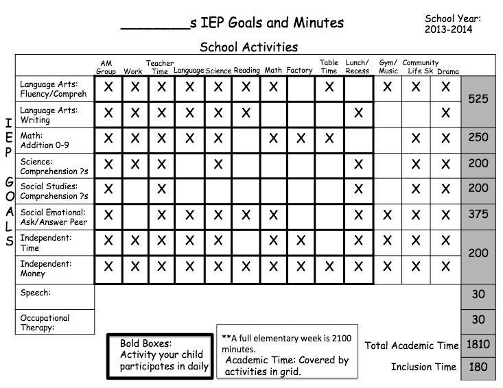 Lesson Plan Template The Autism Helper Mandegarfo
