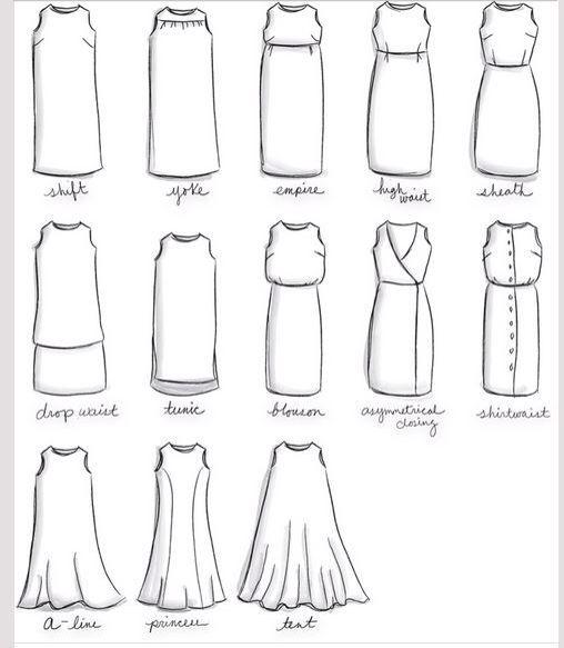 Dress Style Chart Fashion Pinterest