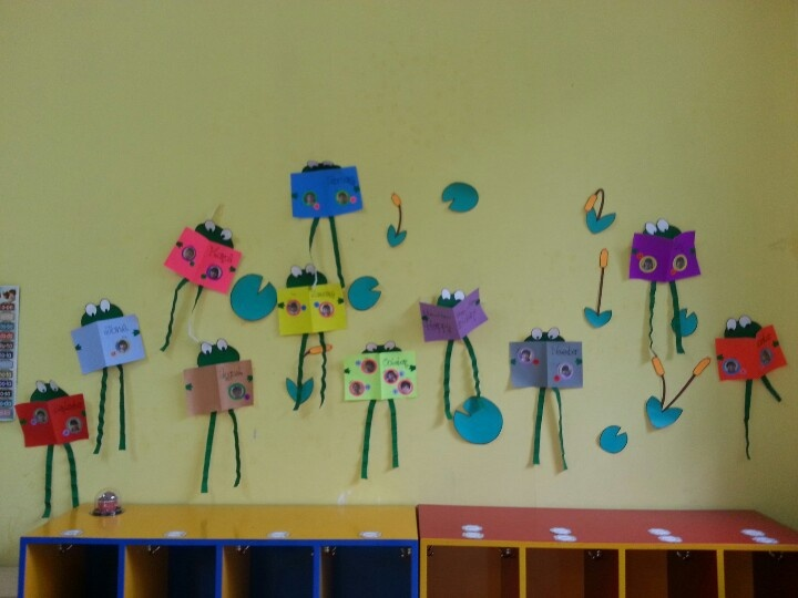 Froggy birthday chart | Classroom decoration | Pinterest
