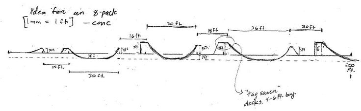 how to make a pump track