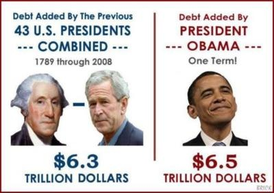 Image result for crushing us debt