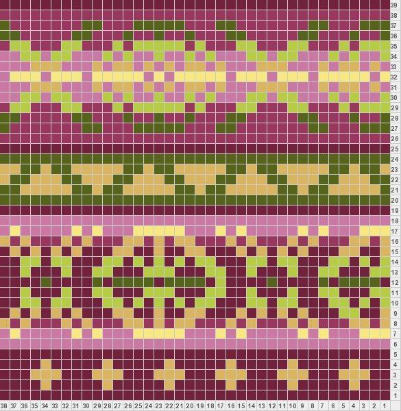Following Knitting Pattern Chart ~ Lesanism.info for .