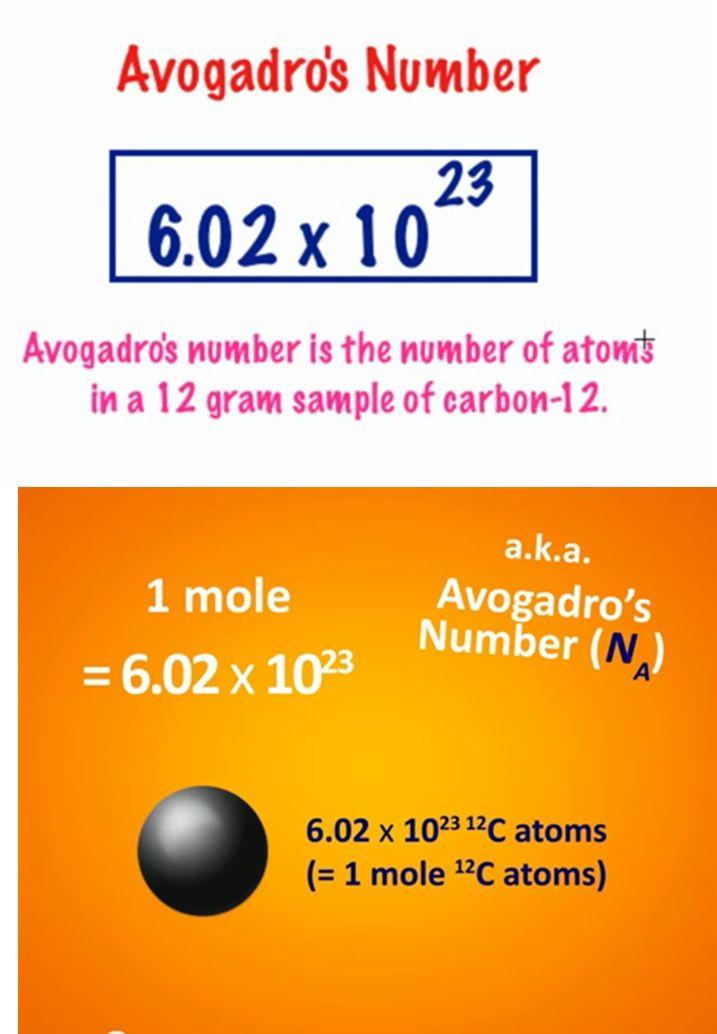 Definition of avogadro's number | Chemistry | Pinterest