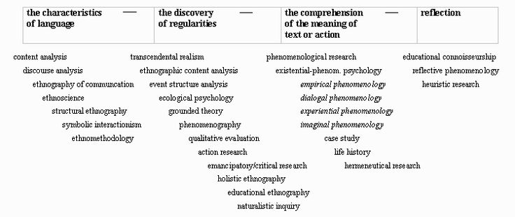 methodology qualitative research paper