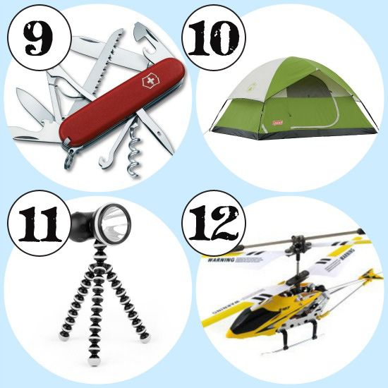 Birthday Gift Guide for HIM- Top 20 gift picks