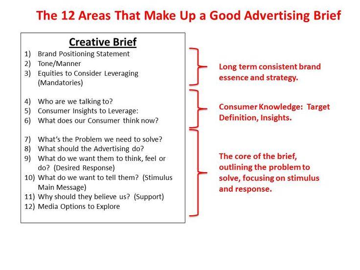 Creative brief creative brief pinterest for Ogilvy creative brief template