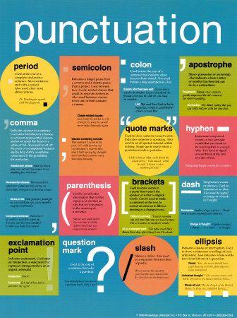 read it. learn it. use it....CORRECTLY :)
